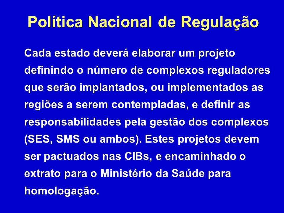 Cada estado deverá elaborar um projeto definindo o número de complexos reguladores que serão implantados, ou implementados as regiões a serem contempladas, e definir as responsabilidades pela gestão dos complexos (SES, SMS ou ambos).