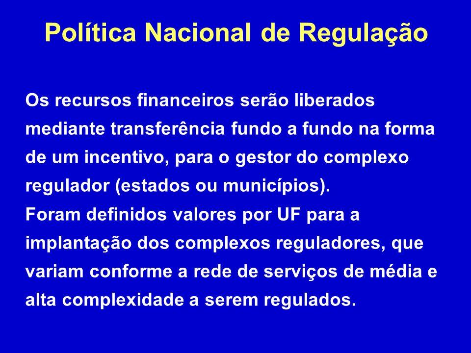 Os recursos financeiros serão liberados mediante transferência fundo a fundo na forma de um incentivo, para o gestor do complexo regulador (estados ou municípios).