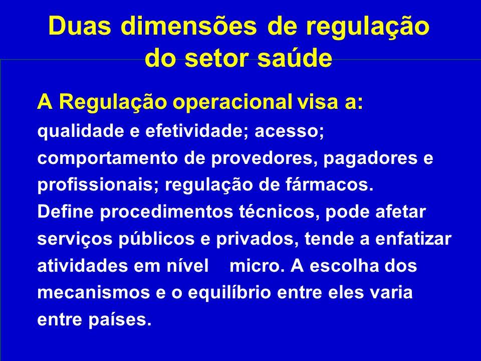 IMPLANTAÇÃO DO SAMU CENTRAL ESTADUAL DE ALTA COMPLEXIDADE E TFD CONTRATOS AVALIAÇÃO DE SISTEMAS E SERVIÇOS DE SAÚDE REGULAÇÃO: PROJETOS E PROCESSOS Gerência de Regulação e Avaliação IMPLANTAÇÃO DOS COMPLEXOS REGULADORES