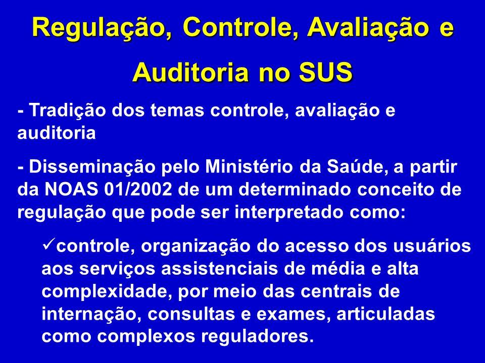 Capacitação Curso Básico de Regulação, Controle, Avaliação e Auditoria POLÍTICA NACIONAL DE REGULAÇÃO, AVALIAÇÃO E CONTROLE