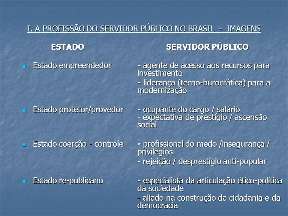 I. A PROFISSÃO DO SERVIDOR PÚBLICO NO BRASIL - IMAGENS ESTADOSERVIDOR PÚBLICO Estado empreendedor - agente de acesso aos recursos para investimento Es
