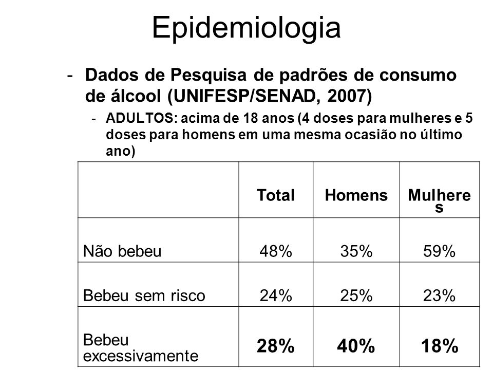 -Dados de Pesquisa de padrões de consumo de álcool (UNIFESP/SENAD, 2007) -ADULTOS: acima de 18 anos (4 doses para mulheres e 5 doses para homens em um