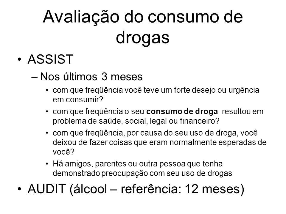 Avaliação do consumo de drogas ASSIST –Nos últimos 3 meses com que freqüência você teve um forte desejo ou urgência em consumir? com que freqüência o