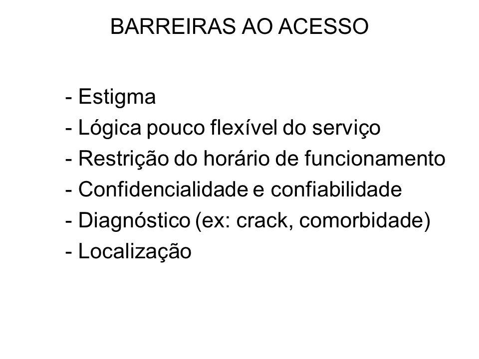 BARREIRAS AO ACESSO - Estigma - Lógica pouco flexível do serviço - Restrição do horário de funcionamento - Confidencialidade e confiabilidade - Diagnó