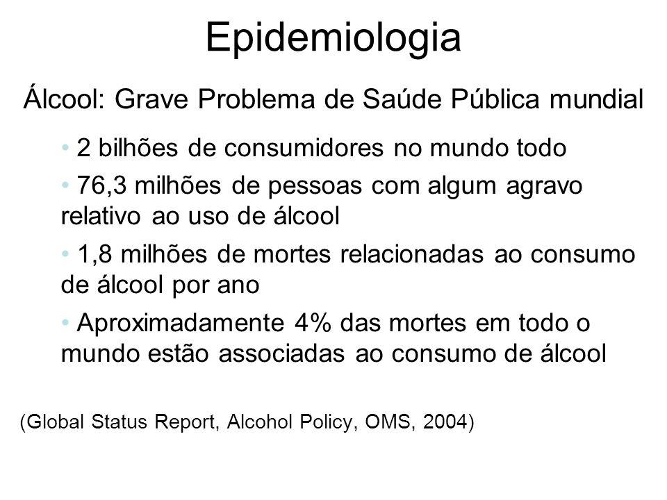 Álcool: Grave Problema de Saúde Pública mundial 2 bilhões de consumidores no mundo todo 76,3 milhões de pessoas com algum agravo relativo ao uso de ál