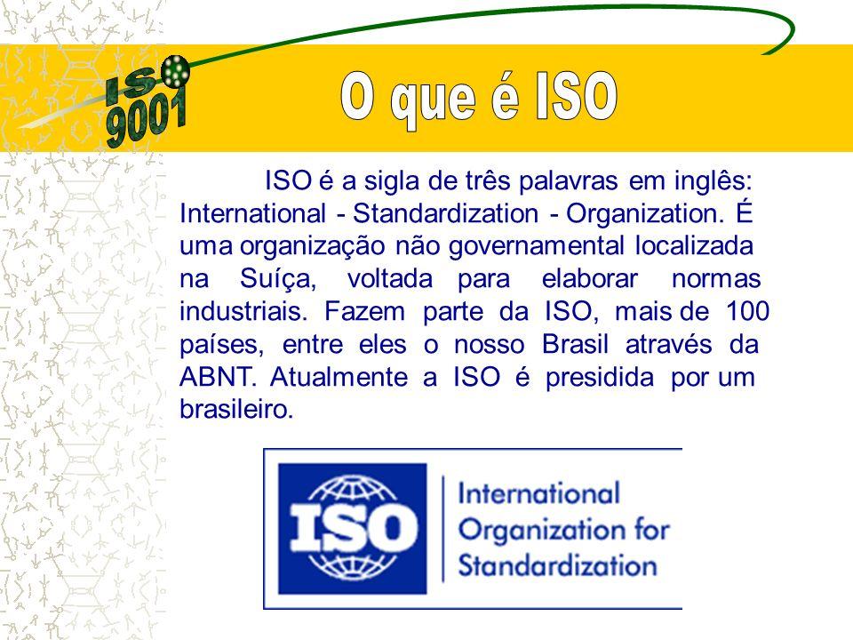ISO é a sigla de três palavras em inglês: International - Standardization - Organization.