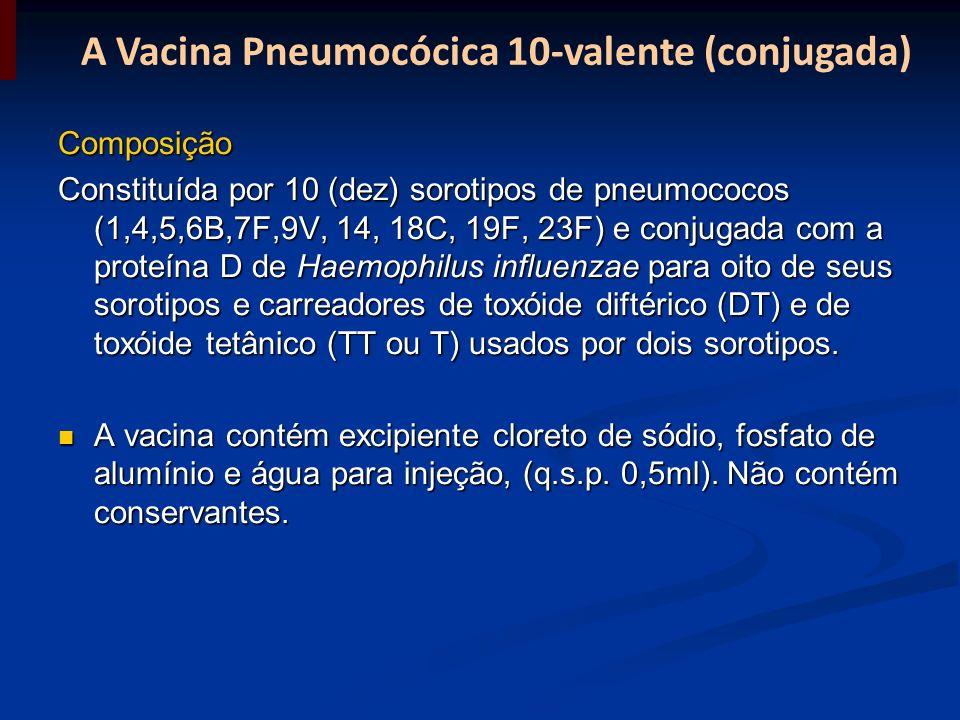 A Vacina Pneumocócica 10-valente (conjugada) Composição Constituída por 10 (dez) sorotipos de pneumococos (1,4,5,6B,7F,9V, 14, 18C, 19F, 23F) e conjug