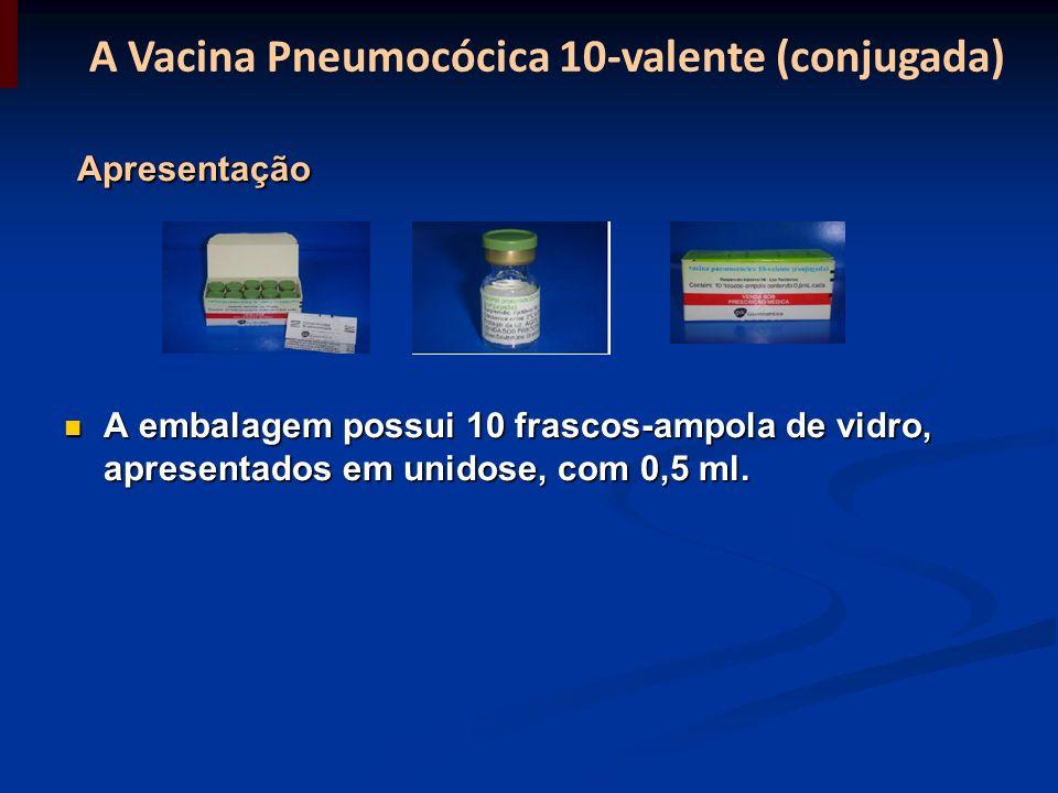 A Vacina Pneumocócica 10-valente (conjugada) Apresentação Apresentação A embalagem possui 10 frascos-ampola de vidro, apresentados em unidose, com 0,5