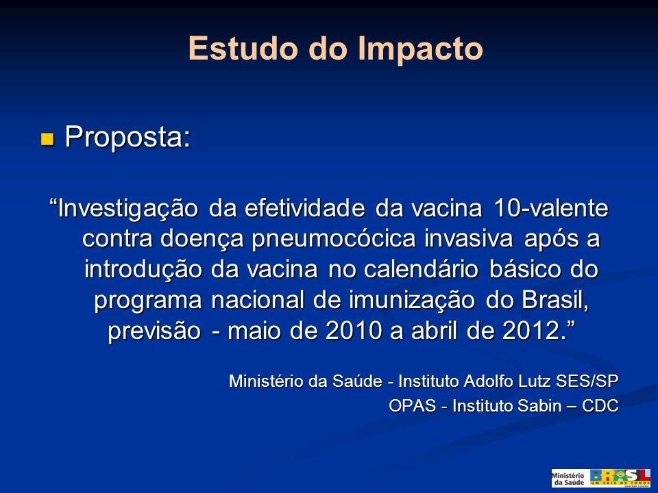 Estudo do Impacto Proposta: Proposta: Investigação da efetividade da vacina 10-valente contra doença pneumocócica invasiva após a introdução da vacina