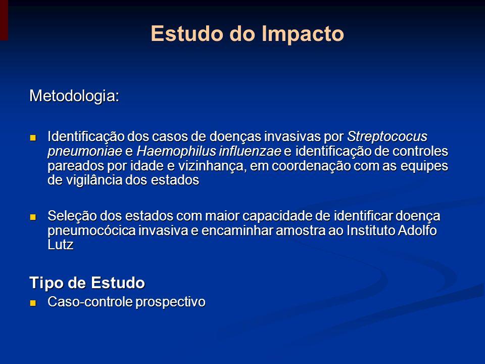 Estudo do Impacto Metodologia: Identificação dos casos de doenças invasivas por Streptococus pneumoniae e Haemophilus influenzae e identificação de co