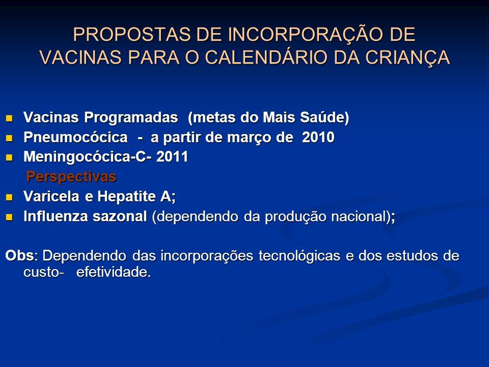 PROPOSTAS DE INCORPORAÇÃO DE VACINAS PARA O CALENDÁRIO DA CRIANÇA Vacinas Programadas (metas do Mais Saúde) Vacinas Programadas (metas do Mais Saúde)