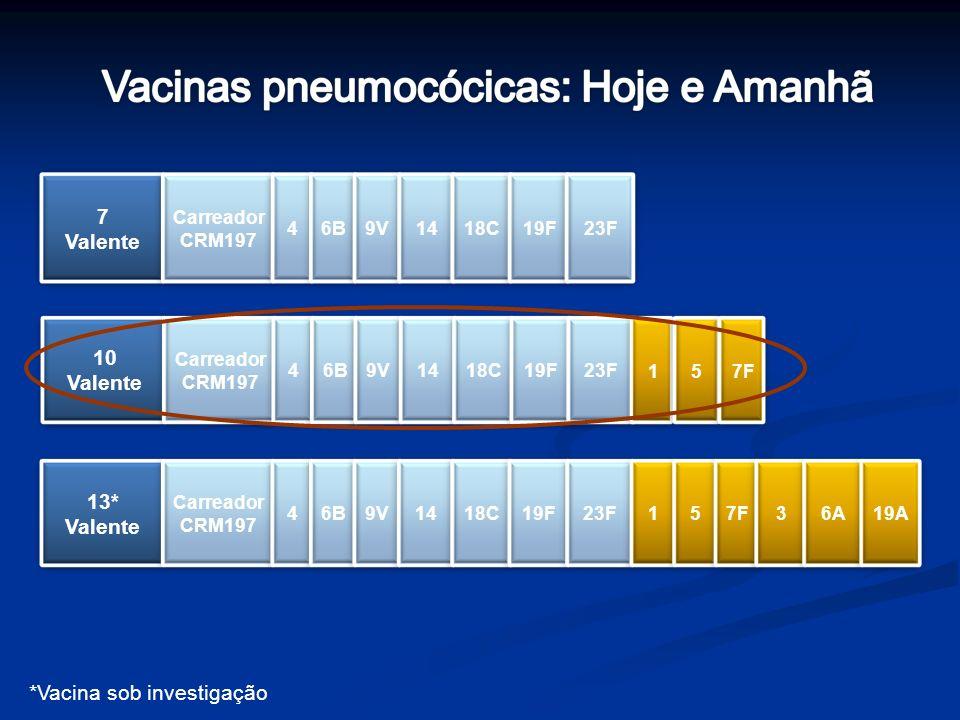 *Vacina sob investigação 7 Valente Carreador CRM197 46B9V1418C19F23F 13* Valente Carreador CRM197 46B9V1418C19F23F157F36A19A 10 Valente Carreador CRM1
