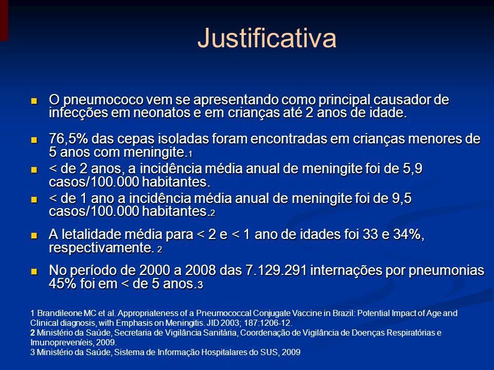 PROPOSTAS DE INCORPORAÇÃO DE VACINAS PARA O CALENDÁRIO DA CRIANÇA Vacinas Programadas (metas do Mais Saúde) Vacinas Programadas (metas do Mais Saúde) Pneumocócica - a partir de março de 2010 Pneumocócica - a partir de março de 2010 Meningocócica-C- 2011 Meningocócica-C- 2011 Perspectivas Perspectivas Varicela e Hepatite A; Varicela e Hepatite A; Influenza sazonal (dependendo da produção nacional); Influenza sazonal (dependendo da produção nacional); Obs: Dependendo das incorporações tecnológicas e dos estudos de custo- efetividade.