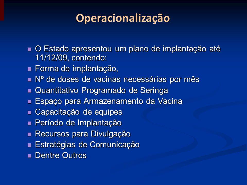 Operacionalização O Estado apresentou um plano de implantação até 11/12/09, contendo: O Estado apresentou um plano de implantação até 11/12/09, conten