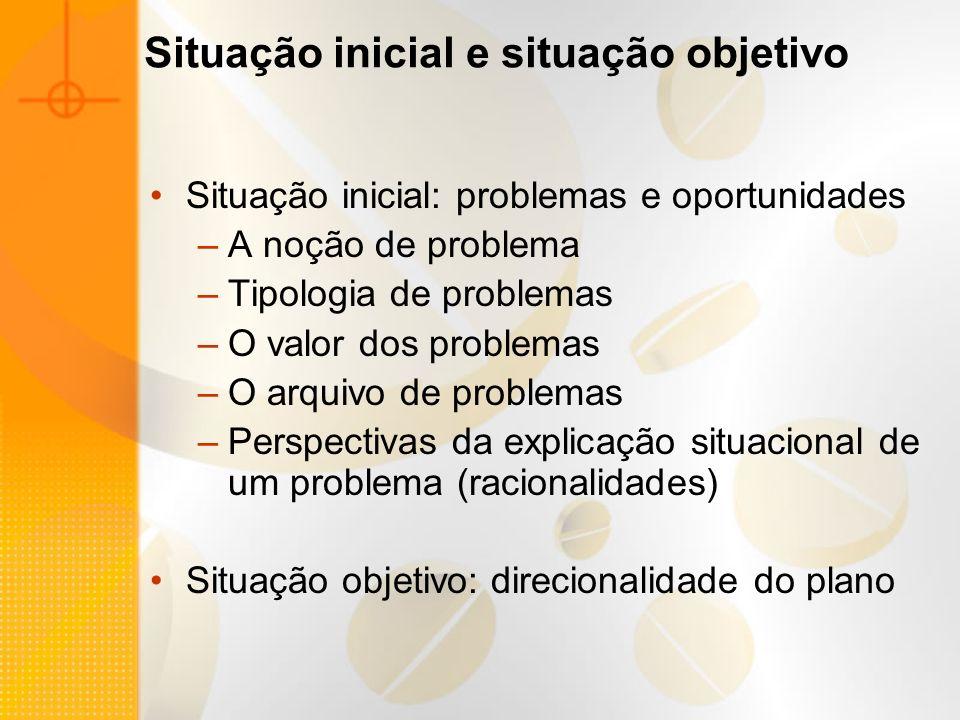 Situação inicial e situação objetivo Situação inicial: problemas e oportunidades –A noção de problema –Tipologia de problemas –O valor dos problemas –