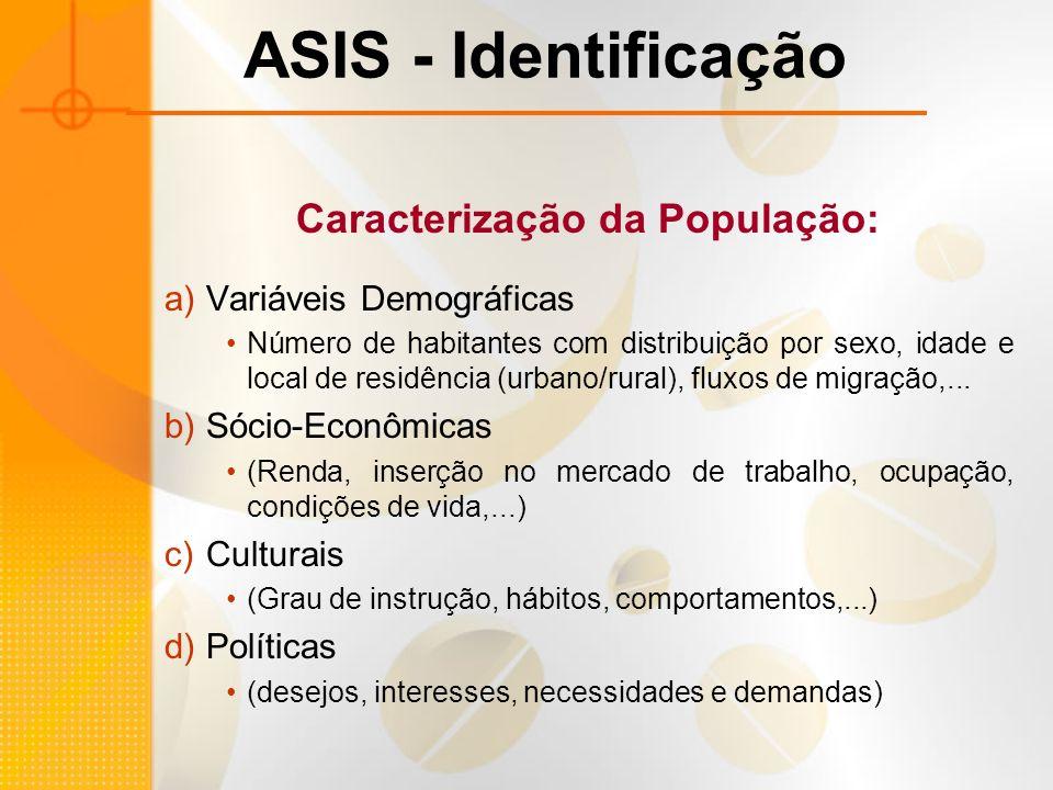 ASIS - Identificação Caracterização da População: a)Variáveis Demográficas Número de habitantes com distribuição por sexo, idade e local de residência
