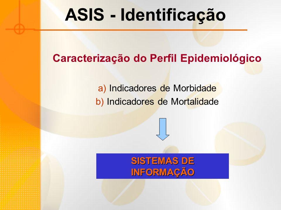 Caracterização do Perfil Epidemiológico a)Indicadores de Morbidade b)Indicadores de Mortalidade SISTEMAS DE INFORMAÇÃO ASIS - Identificação