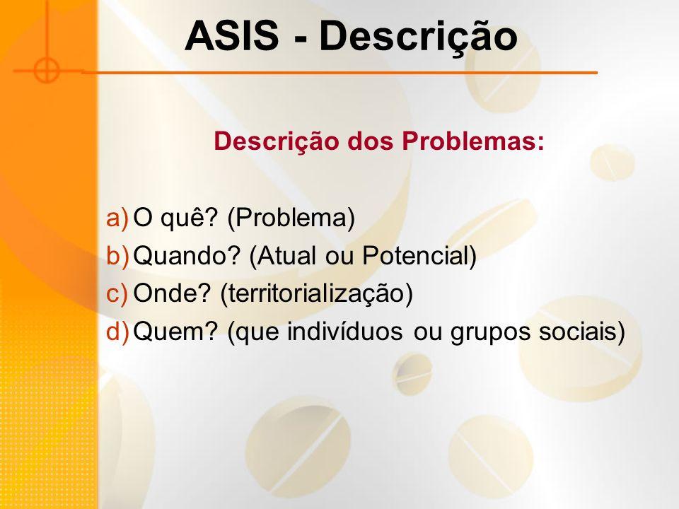 ASIS - Descrição Descrição dos Problemas: a)O quê? (Problema) b)Quando? (Atual ou Potencial) c)Onde? (territorialização) d)Quem? (que indivíduos ou gr