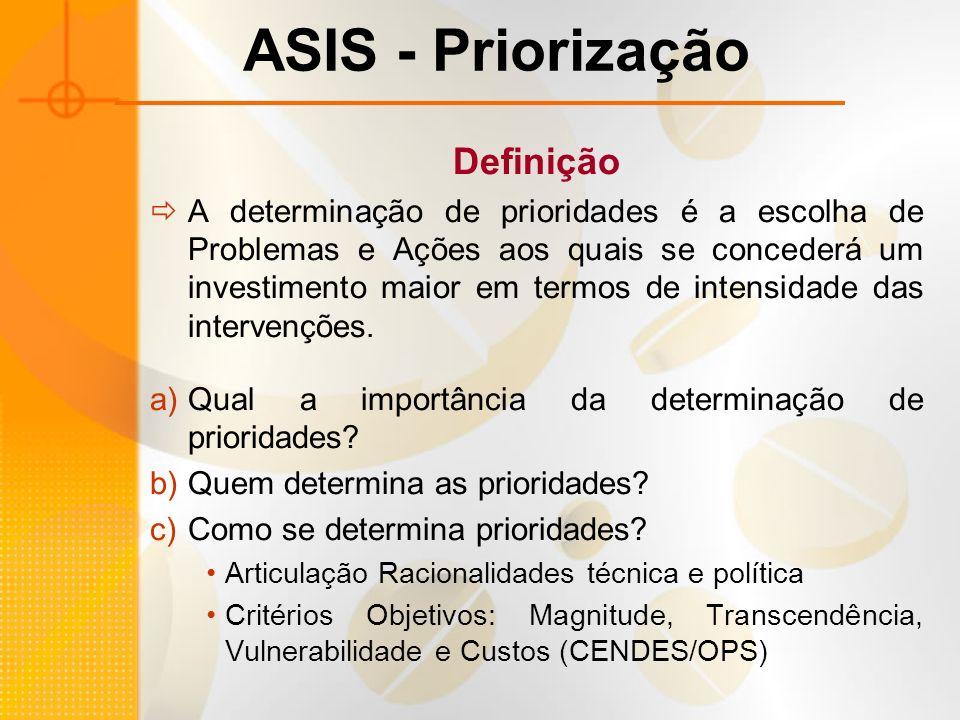 ASIS - Priorização Definição A determinação de prioridades é a escolha de Problemas e Ações aos quais se concederá um investimento maior em termos de