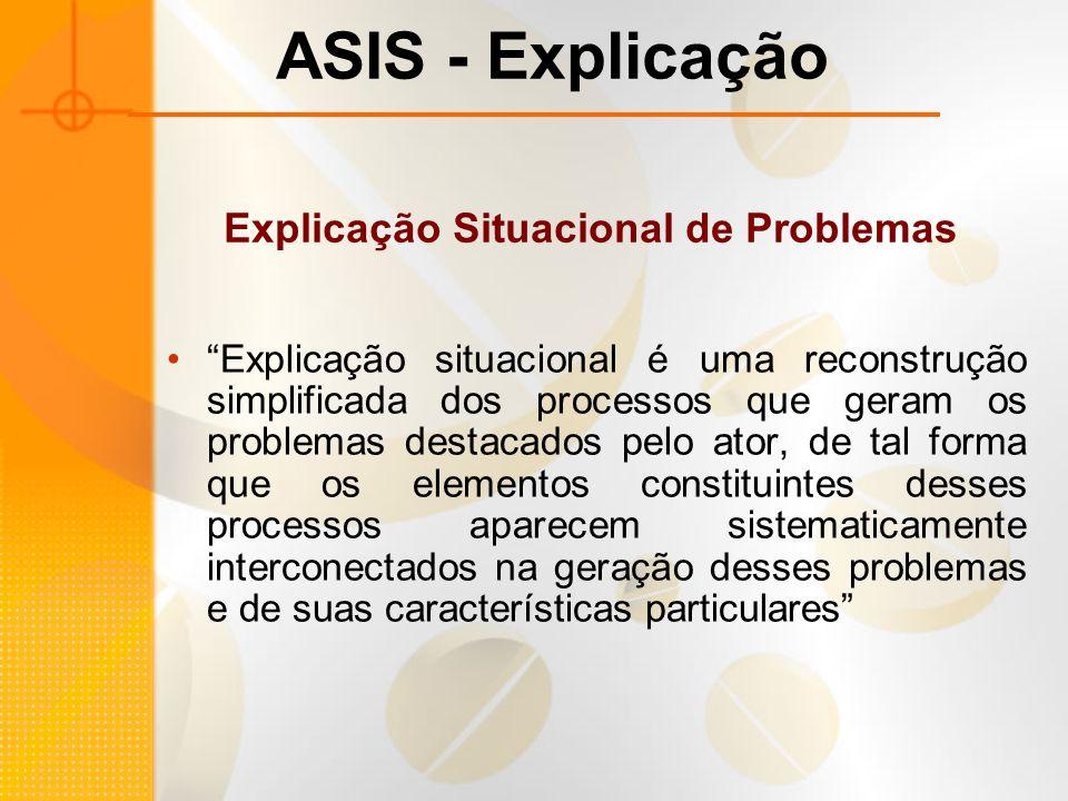 Explicação Situacional de Problemas Explicação situacional é uma reconstrução simplificada dos processos que geram os problemas destacados pelo ator,