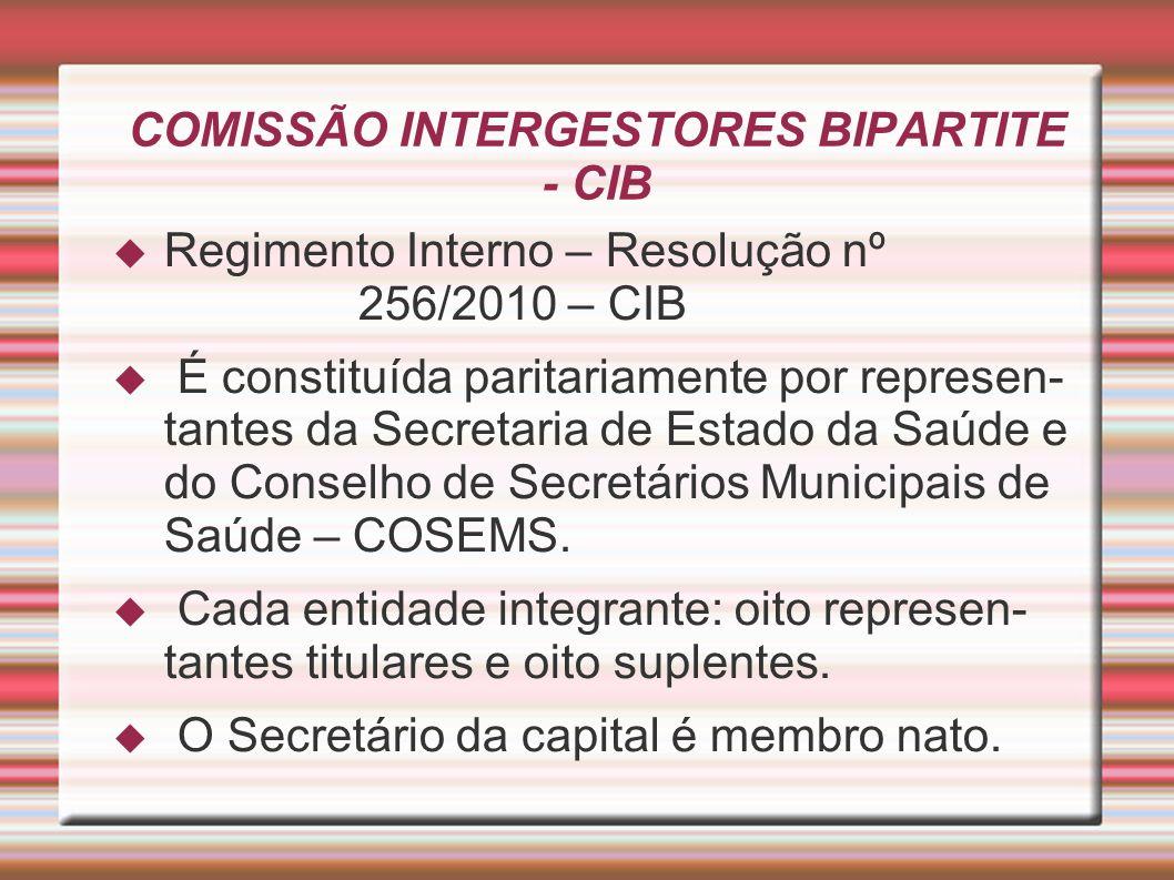 COMISSÃO INTERGESTORES BIPARTITE - CIB Regimento Interno – Resolução nº 256/2010 – CIB É constituída paritariamente por represen- tantes da Secretaria