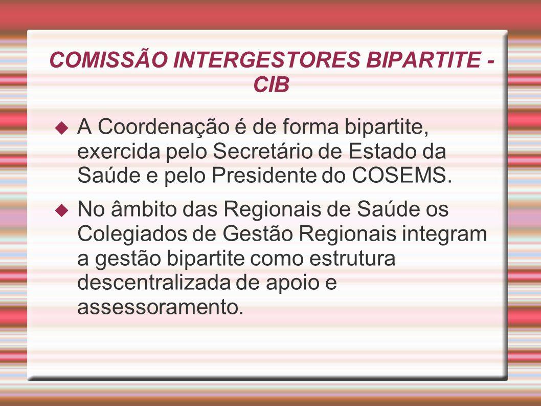 COMISSÃO INTERGESTORES BIPARTITE - CIB A Coordenação é de forma bipartite, exercida pelo Secretário de Estado da Saúde e pelo Presidente do COSEMS. No