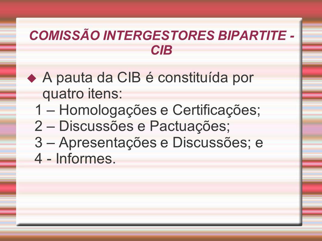 COMISSÃO INTERGESTORES BIPARTITE - CIB A pauta da CIB é constituída por quatro itens: 1 – Homologações e Certificações; 2 – Discussões e Pactuações; 3