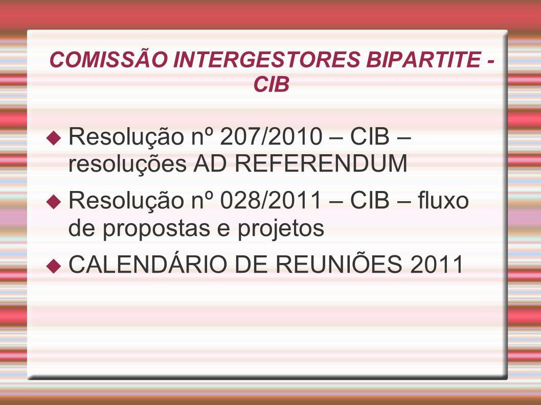 COMISSÃO INTERGESTORES BIPARTITE - CIB Resolução nº 207/2010 – CIB – resoluções AD REFERENDUM Resolução nº 028/2011 – CIB – fluxo de propostas e proje
