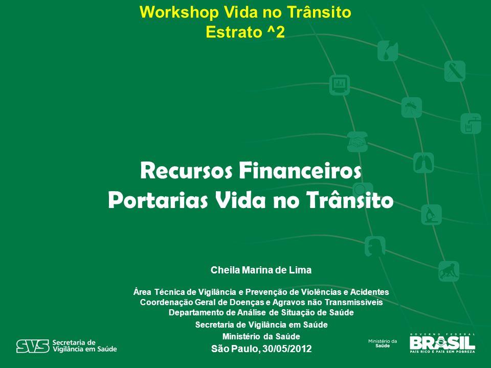 PORTARIA MS nº 3.023 dezembro/2011EXPANSÃO 100% CAPITAIS BRASILEIRAS e RECURSOS FINANCEIROS PARA TODOS ESTADOS E DISTRITO FEDERAL PORTARIA MS nº 1.934, de 10/setembro/2012 CAPITAIS BRASILEIRAS E DOIS MUNICÍPIOS COM MAIS DE UM MILHÃO DE HABITANTES (Campinas e Guarulhos) e RECURSOS FINANCEIROS PARA TODOS ESTADOS E DISTRITO FEDERAL