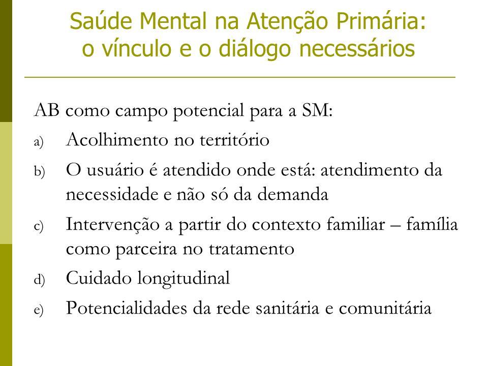 Saúde Mental na Atenção Primária: o vínculo e o diálogo necessários AB como campo potencial para a SM: a) Acolhimento no território b) O usuário é ate