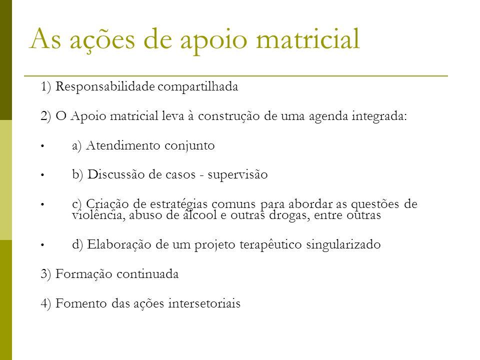 As ações de apoio matricial 1) Responsabilidade compartilhada 2) O Apoio matricial leva à construção de uma agenda integrada: a) Atendimento conjunto