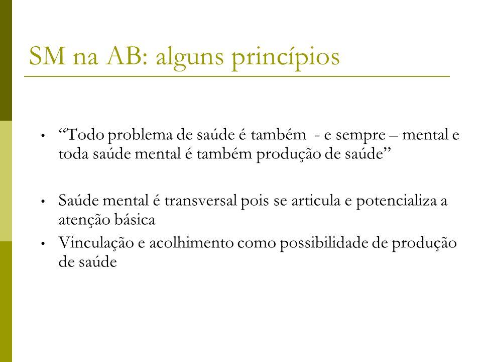 SM na AB: alguns princípios Todo problema de saúde é também - e sempre – mental e toda saúde mental é também produção de saúde Saúde mental é transver