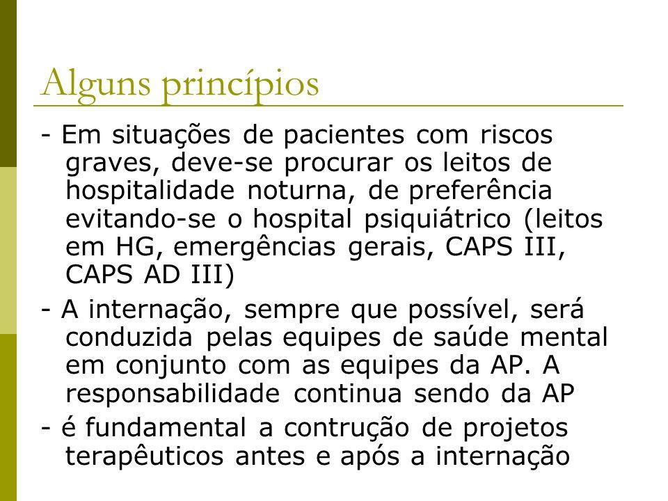 Alguns princípios - Em situações de pacientes com riscos graves, deve-se procurar os leitos de hospitalidade noturna, de preferência evitando-se o hos