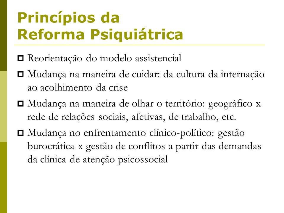 Princípios da Reforma Psiquiátrica Reorientação do modelo assistencial Mudança na maneira de cuidar: da cultura da internação ao acolhimento da crise