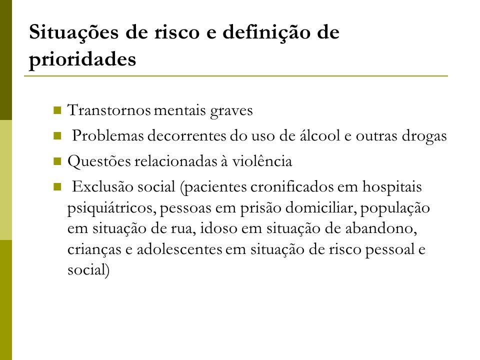 Transtornos mentais graves Problemas decorrentes do uso de álcool e outras drogas Questões relacionadas à violência Exclusão social (pacientes cronifi