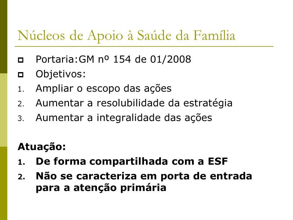 Núcleos de Apoio à Saúde da Família Portaria:GM nº 154 de 01/2008 Objetivos: 1. Ampliar o escopo das ações 2. Aumentar a resolubilidade da estratégia
