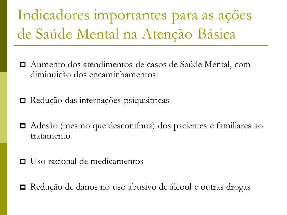 Indicadores importantes para as ações de Saúde Mental na Atenção Básica Aumento dos atendimentos de casos de Saúde Mental, com diminuição dos encaminh