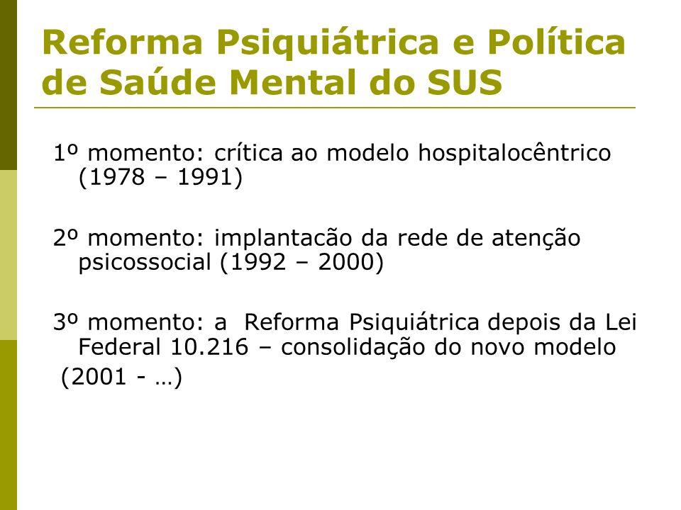 Reforma Psiquiátrica e Política de Saúde Mental do SUS 1º momento: crítica ao modelo hospitalocêntrico (1978 – 1991) 2º momento: implantacão da rede d
