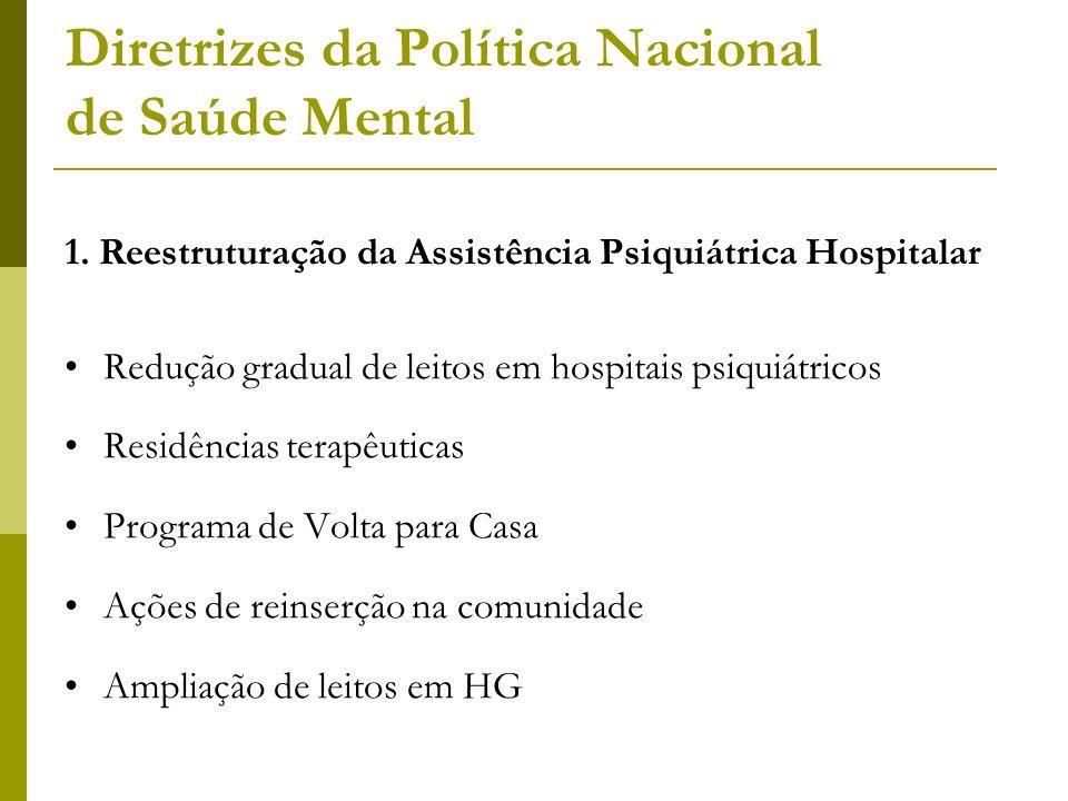 1. Reestruturação da Assistência Psiquiátrica Hospitalar Redução gradual de leitos em hospitais psiquiátricos Residências terapêuticas Programa de Vol