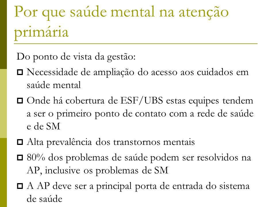 Por que saúde mental na atenção primária Do ponto de vista da gestão: Necessidade de ampliação do acesso aos cuidados em saúde mental Onde há cobertur