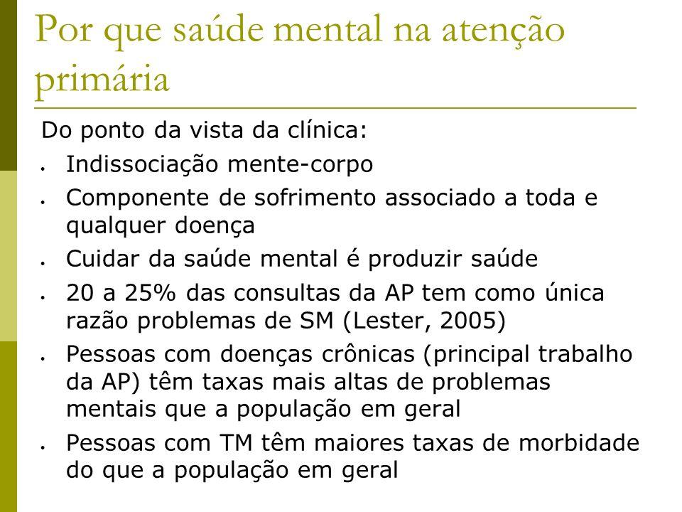 Por que saúde mental na atenção primária Do ponto da vista da clínica: Indissociação mente-corpo Componente de sofrimento associado a toda e qualquer