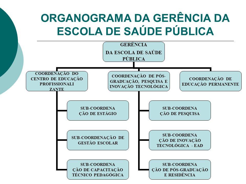 ORGANOGRAMA DA GERÊNCIA DA ESCOLA DE SAÚDE PÚBLICA GERÊNCIA DA ESCOLA DE SAÚDE PÚBLICA COORDENAÇÃO DO CENTRO DE EDUCAÇÃO PROFISSIONALI ZANTE SUB-COORD