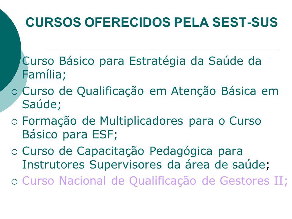CURSOS OFERECIDOS PELA SEST-SUS Curso Básico para Estratégia da Saúde da Família; Curso de Qualificação em Atenção Básica em Saúde; Formação de Multip