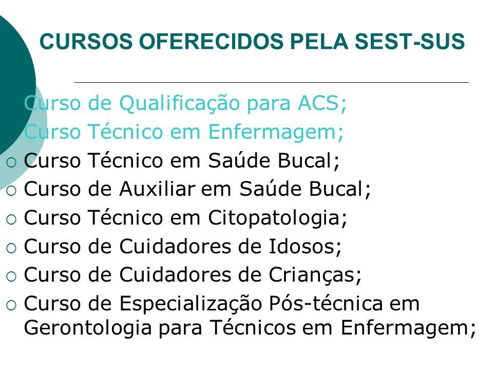CURSOS OFERECIDOS PELA SEST-SUS Curso de Qualificação para ACS; Curso Técnico em Enfermagem; Curso Técnico em Saúde Bucal; Curso de Auxiliar em Saúde