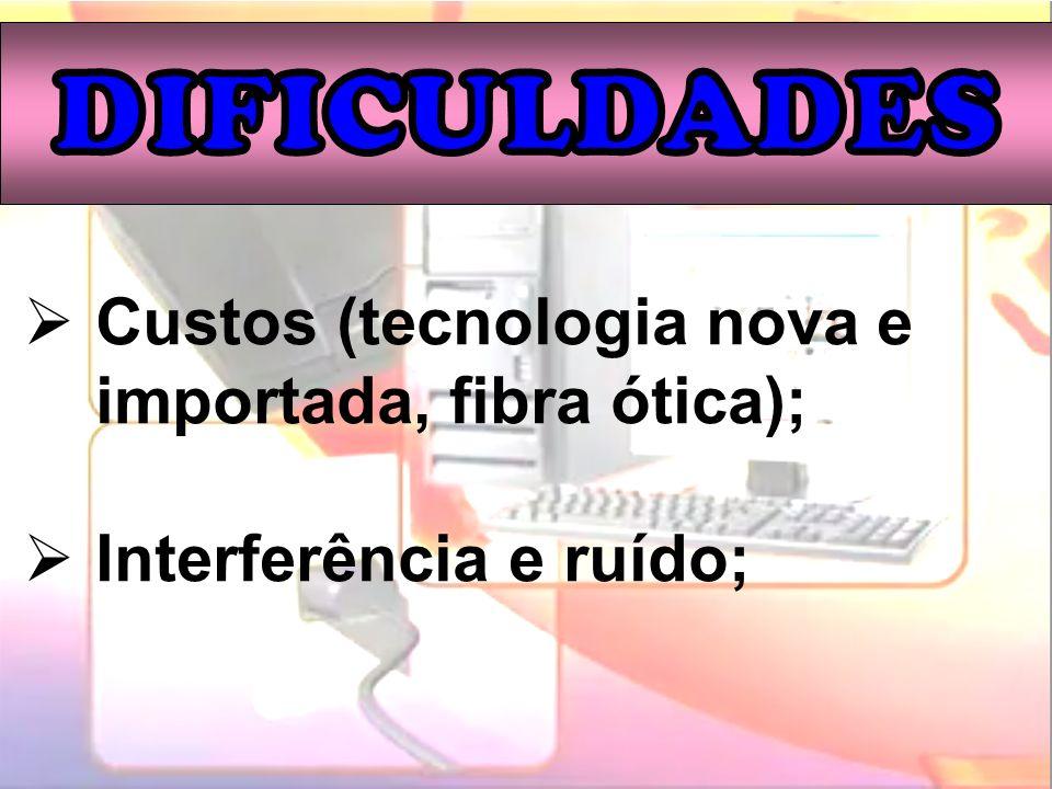 Custos (tecnologia nova e importada, fibra ótica); Interferência e ruído;