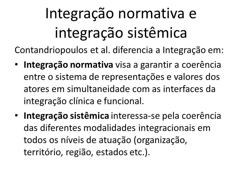 Integração normativa e integração sistêmica Contandriopoulos et al. diferencia a Integração em: Integração normativa visa a garantir a coerência entre