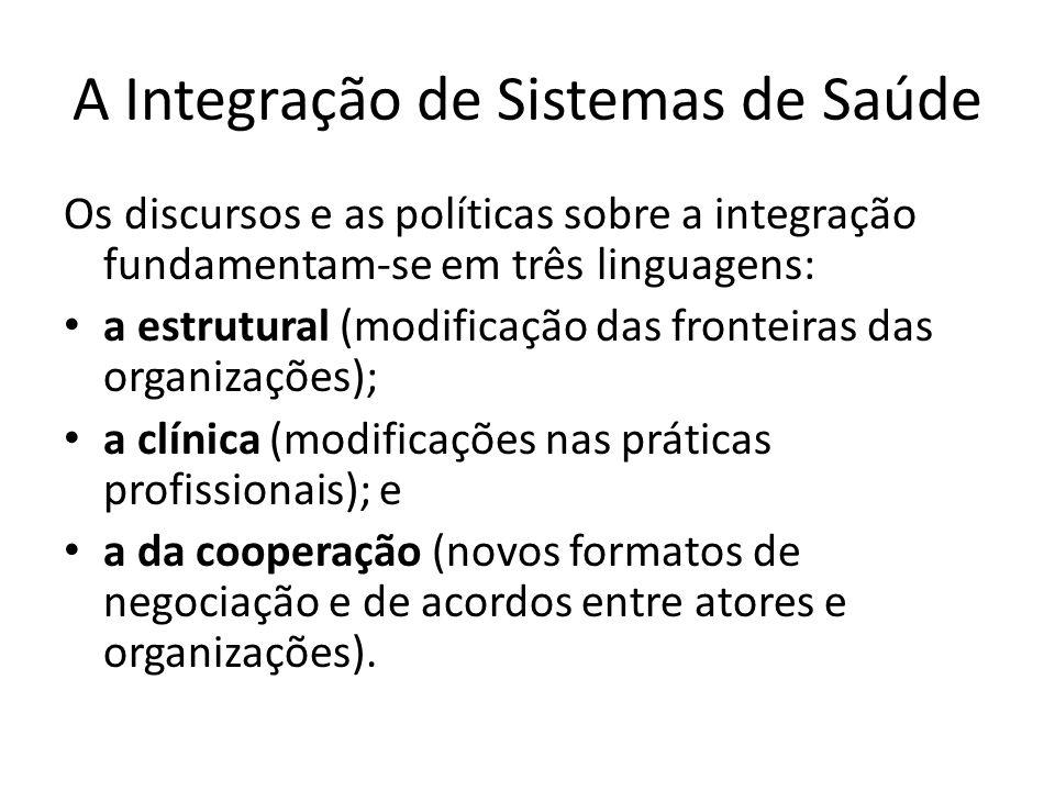 A Integração de Sistemas de Saúde Os discursos e as políticas sobre a integração fundamentam-se em três linguagens: a estrutural (modificação das fron