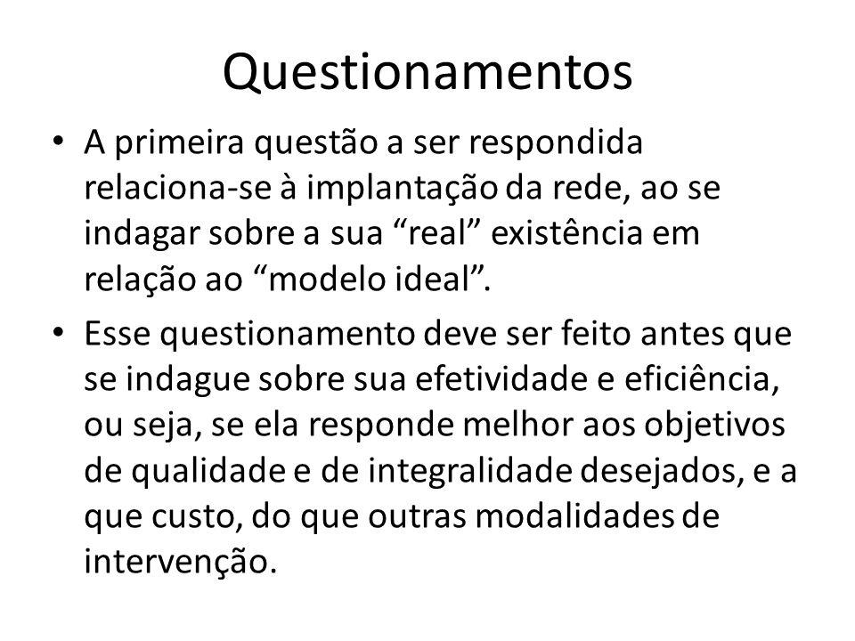 Questionamentos A primeira questão a ser respondida relaciona-se à implantação da rede, ao se indagar sobre a sua real existência em relação ao modelo