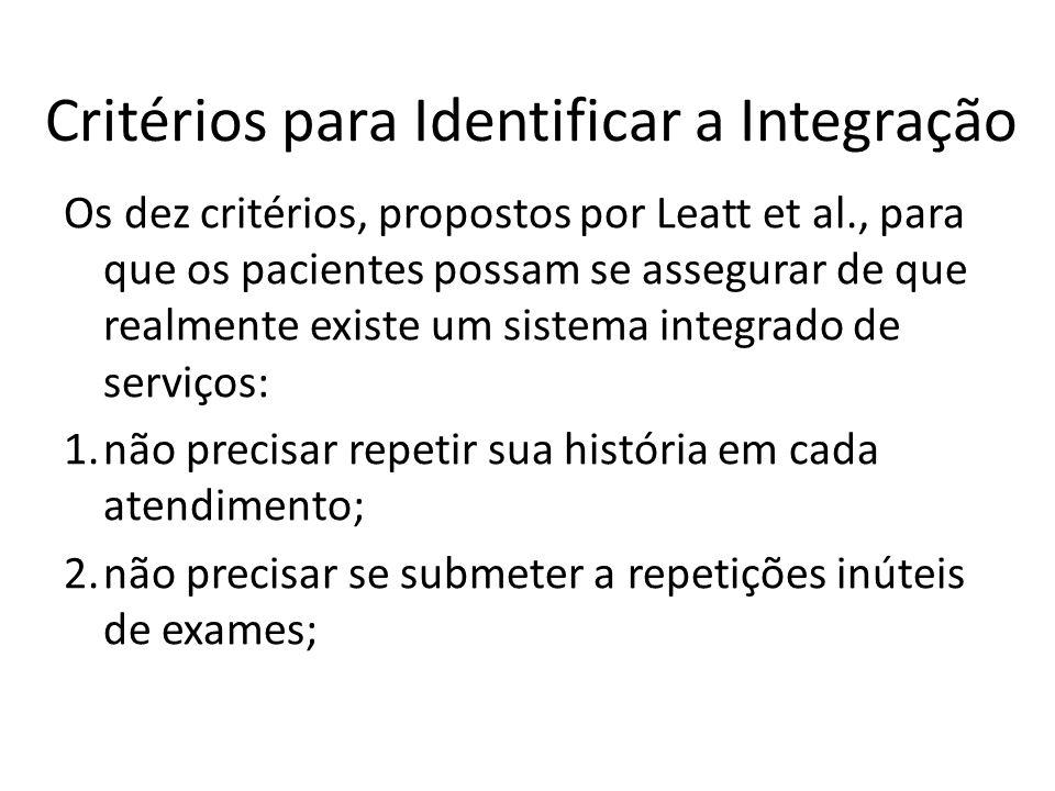 Critérios para Identificar a Integração Os dez critérios, propostos por Leatt et al., para que os pacientes possam se assegurar de que realmente exist