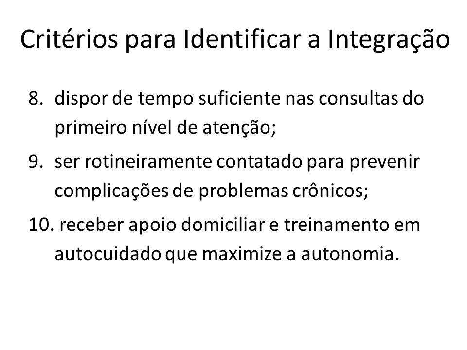 Critérios para Identificar a Integração 8.dispor de tempo suficiente nas consultas do primeiro nível de atenção; 9.ser rotineiramente contatado para p